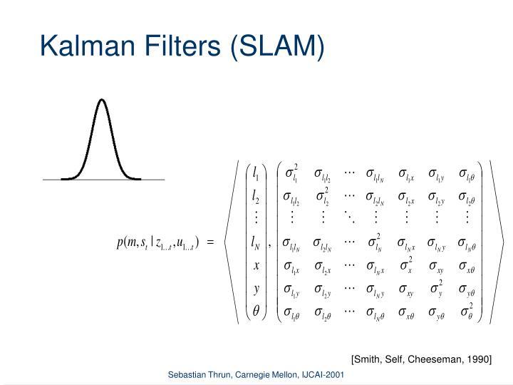 Kalman Filters (SLAM)