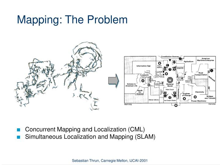 Mapping: The Problem
