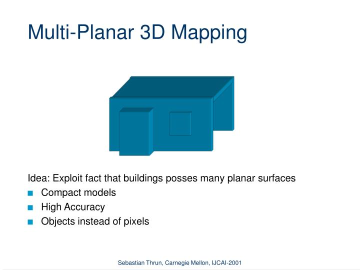 Multi-Planar 3D Mapping