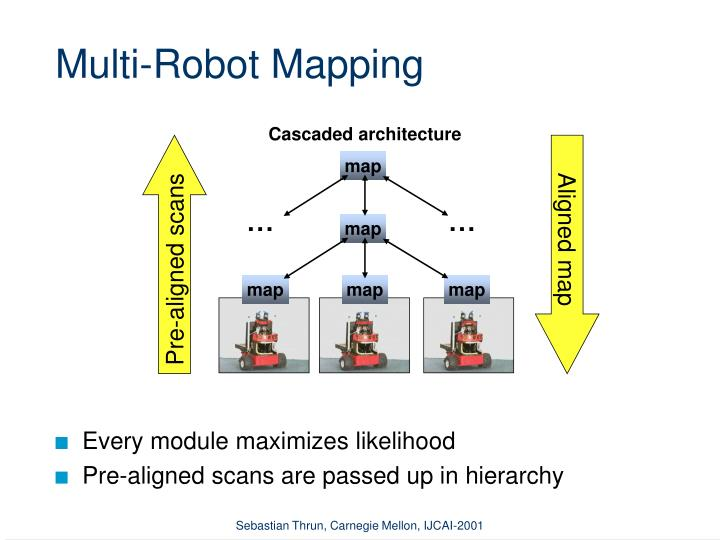 Multi-Robot Mapping