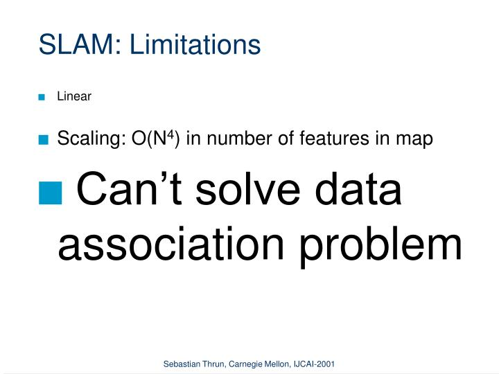 SLAM: Limitations