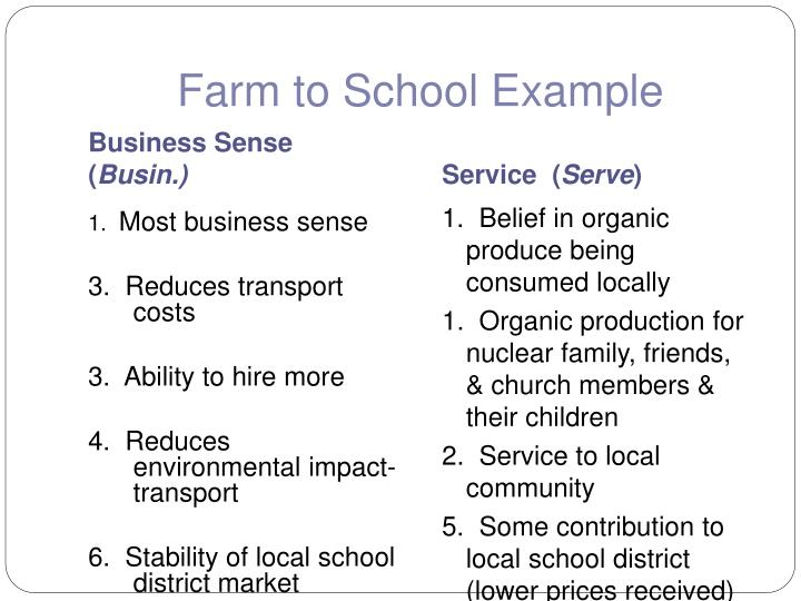Farm to School Example