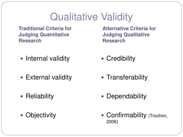 Qualitative Validity