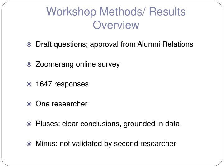 Workshop Methods/ Results Overview