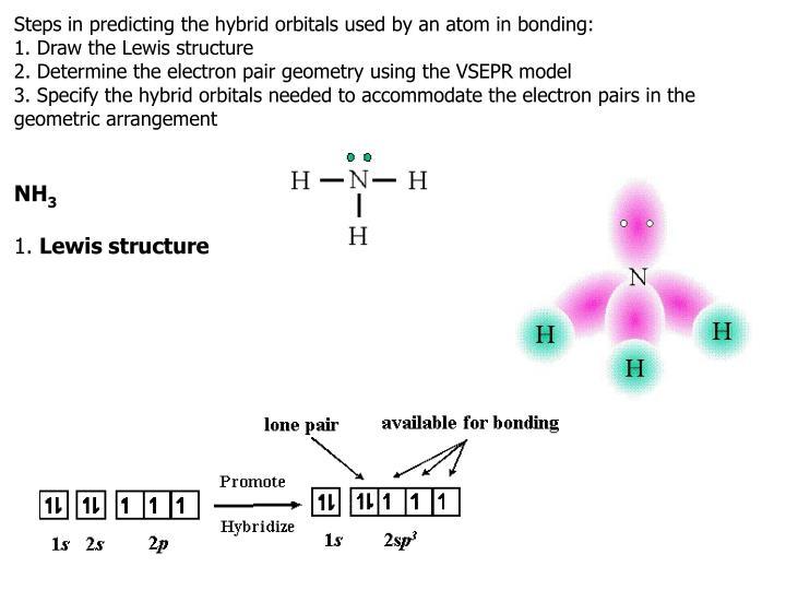 ppt orbital hybridization and molecular orbitals. Black Bedroom Furniture Sets. Home Design Ideas