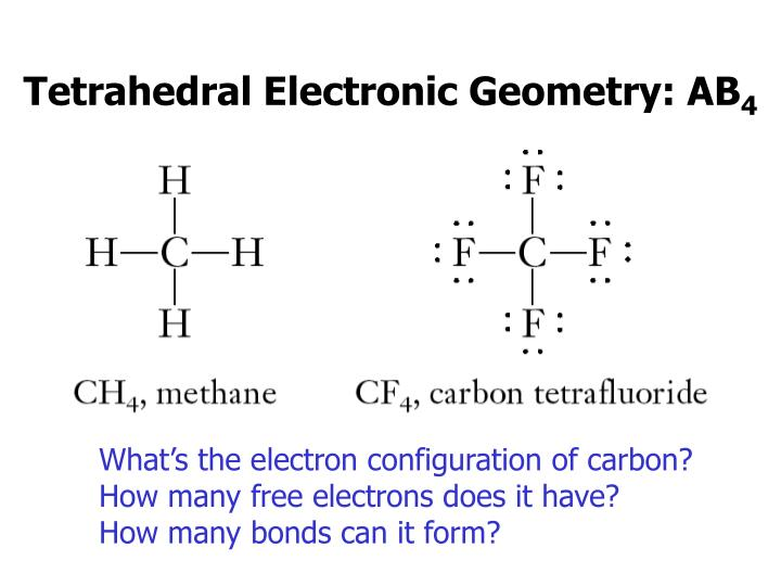 PPT - Orbital Hybridization and Molecular Orbitals ... Carbon Electron Configuration