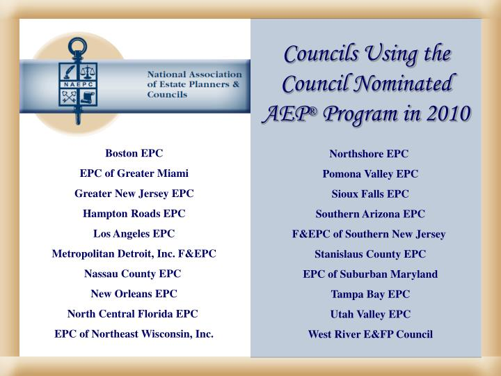 Councils Using the Council Nominated AEP