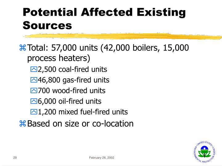 Potential Affected Existing Sources