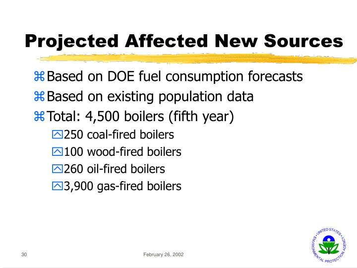 Projected Affected New Sources