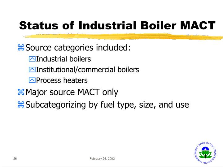 Status of Industrial Boiler MACT