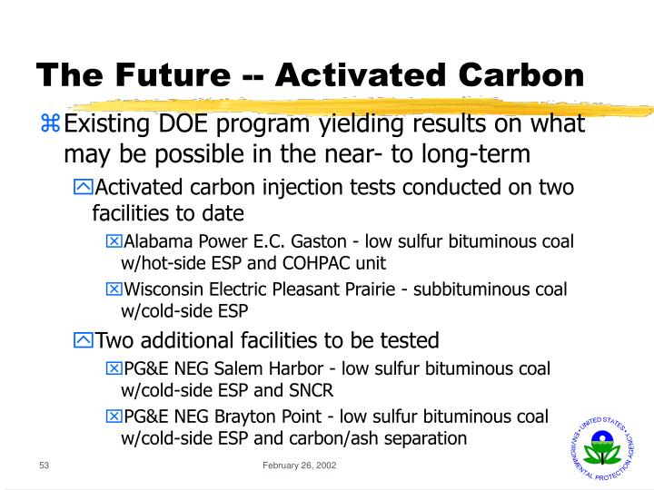 The Future -- Activated Carbon