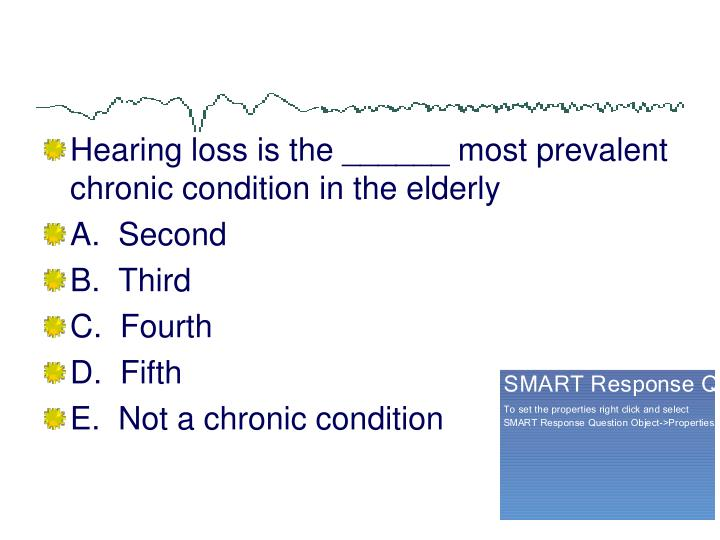 Hearing loss is the ______ most prevalent chronic condition in the elderly