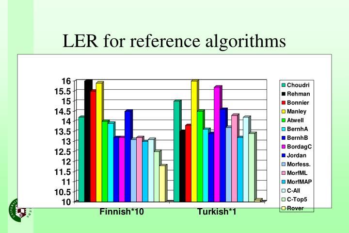 LER for reference algorithms