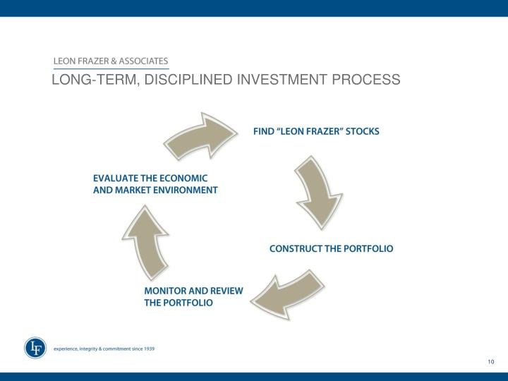 LONG-TERM, DISCIPLINED INVESTMENT PROCESS