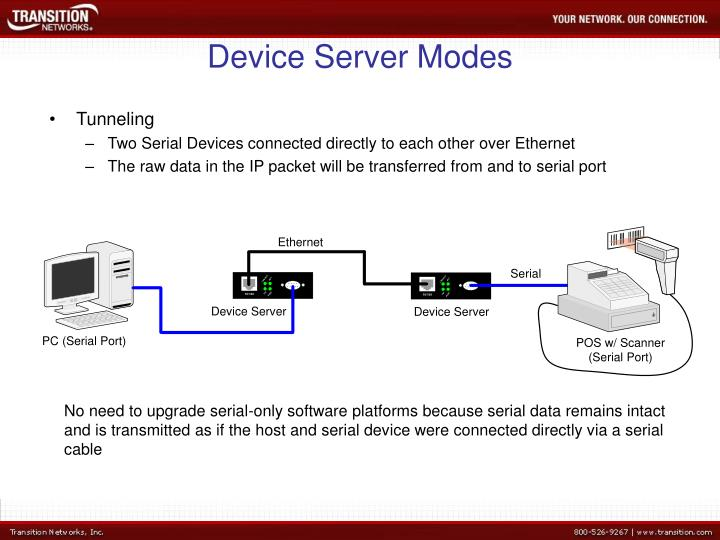 Device Server Modes
