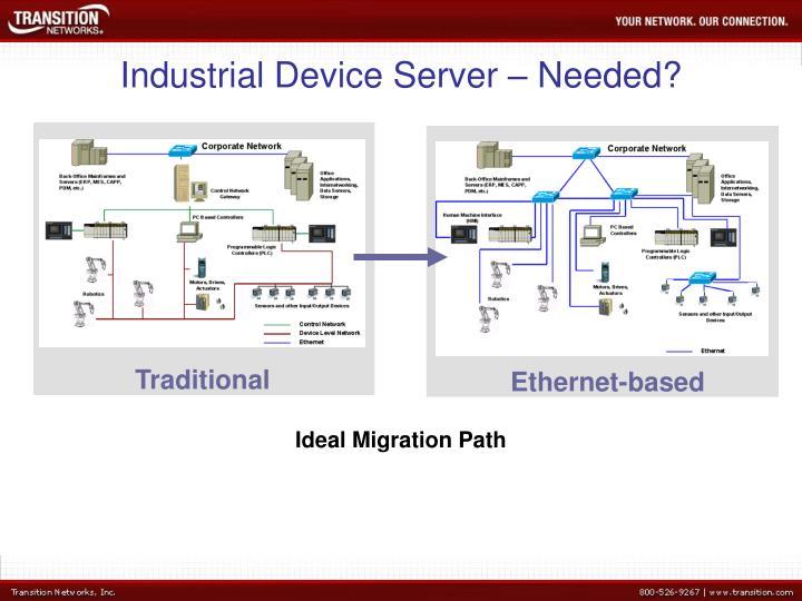 Ethernet-based