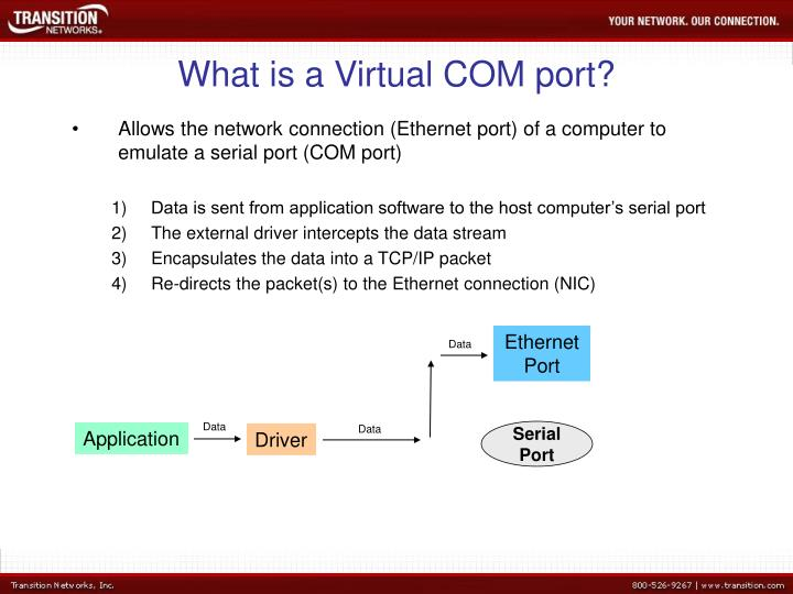 What is a Virtual COM port?