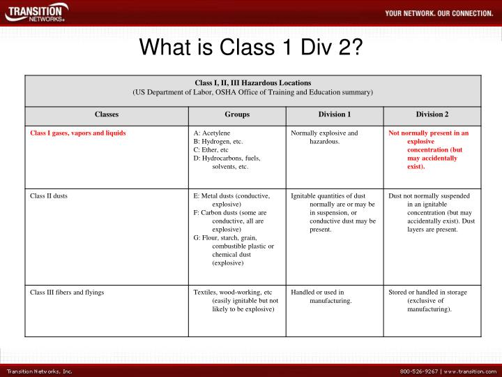 What is class 1 div 2