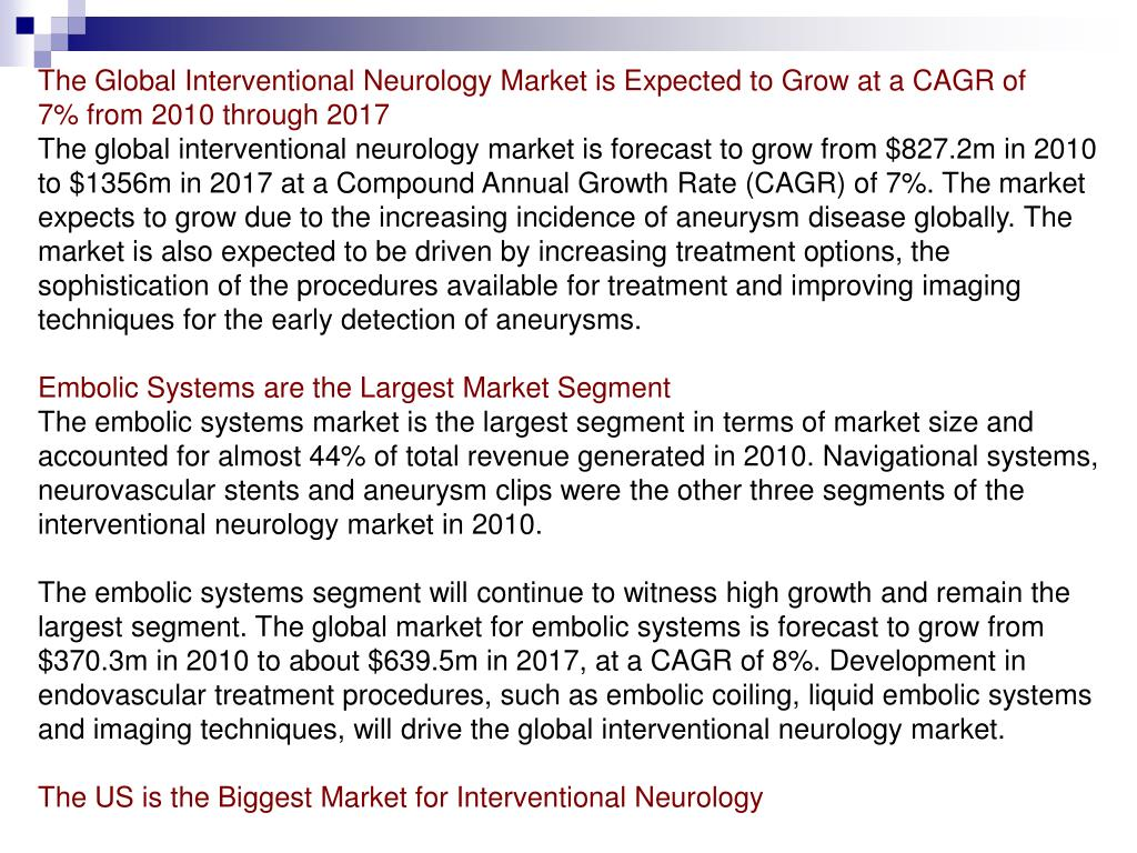 The Global Interventional Neurology Market is Expected to Grow at a CAGR of