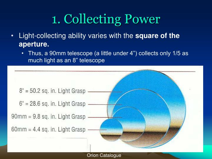 1. Collecting Power