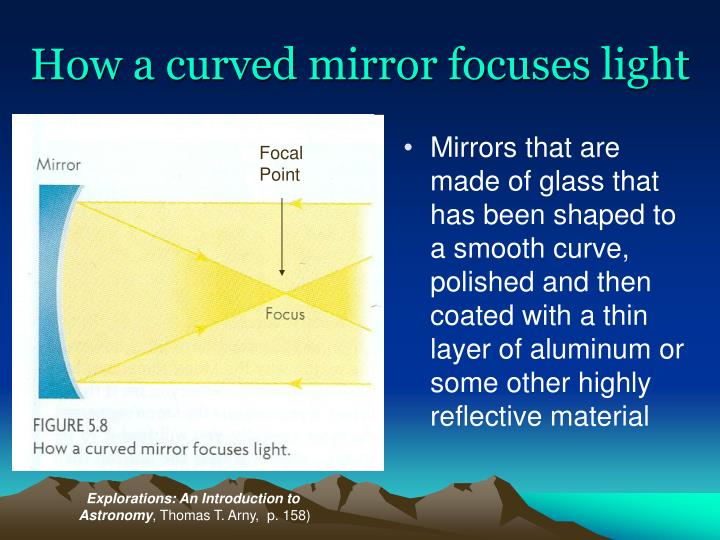 How a curved mirror focuses light