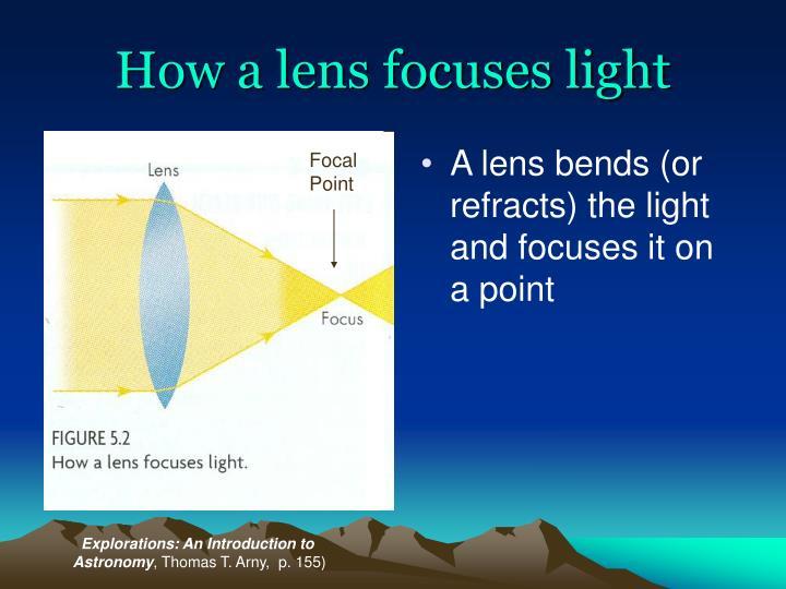 How a lens focuses light