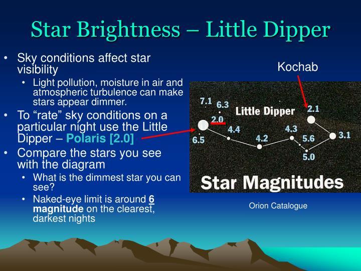Star Brightness – Little Dipper