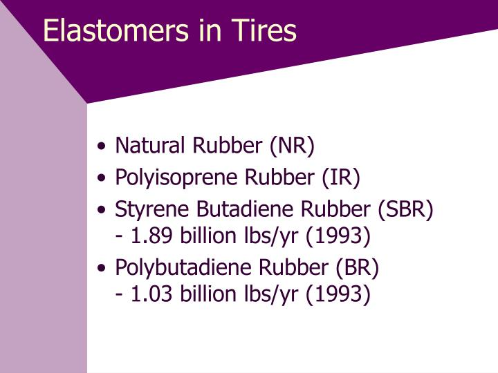 Elastomers in Tires