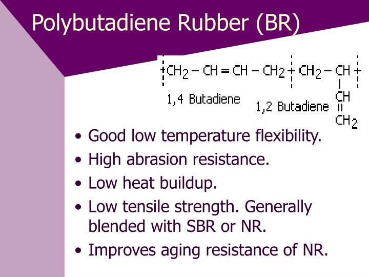 Polybutadiene Rubber (BR)