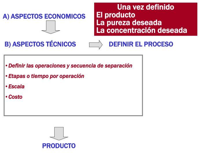 B) ASPECTOS TCNICOS                   DEFINIR EL PROCESO