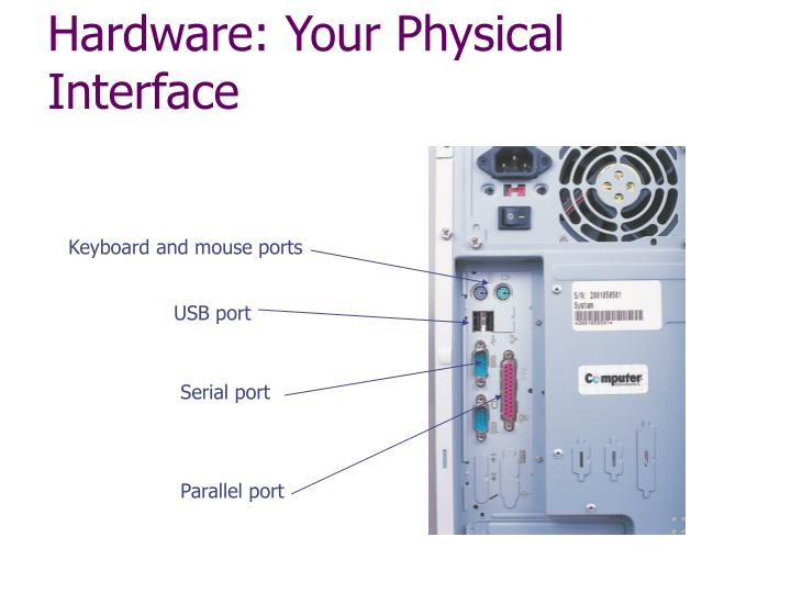 Keyboard and mouse ports