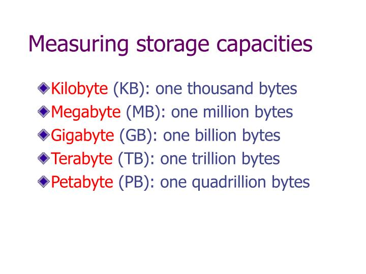 Measuring storage capacities