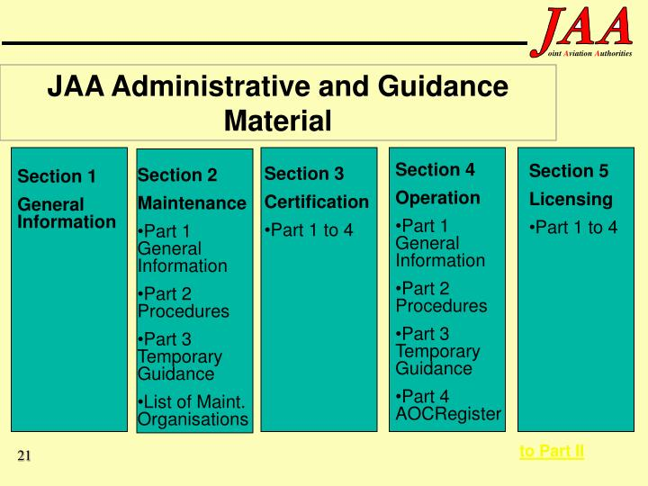 JAA Administrative and Guidance Material