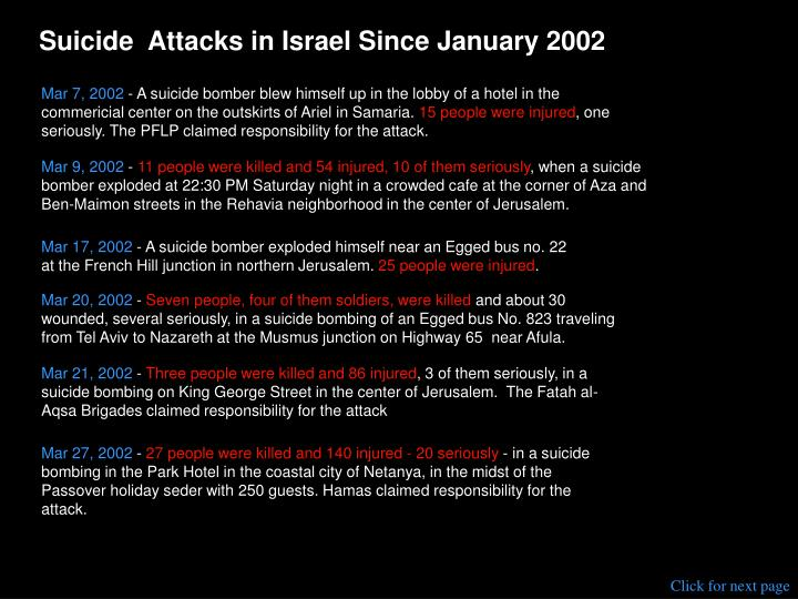 Suicide  Attacks in Israel Since January 2002