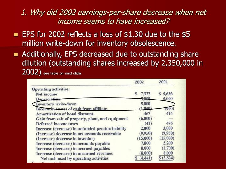 1 why did 2002 earnings per share decrease when net income seems to have increased