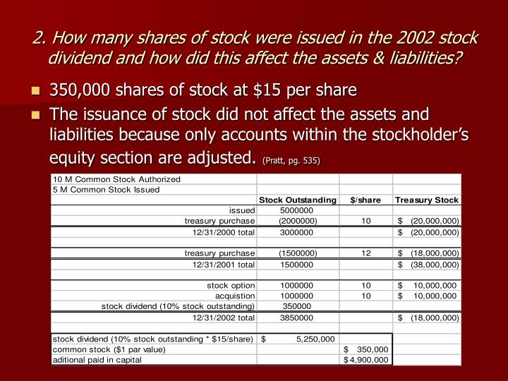 2. How many shares of stock were issued in the 2002 stock dividend and how did this affect the assets & liabilities?