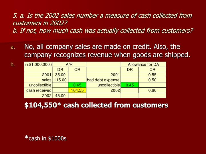 5. a. Is the 2002 sales number a measure of cash collected from customers in 2002?