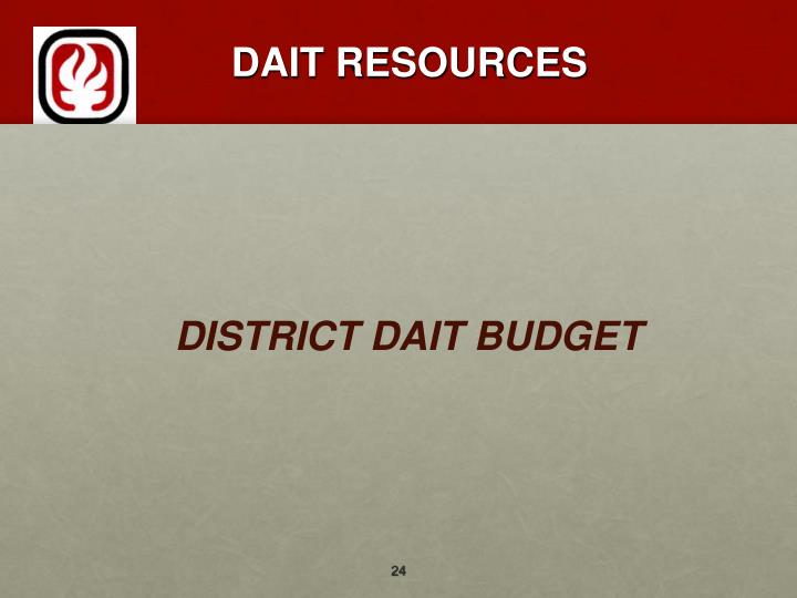 DAIT RESOURCES