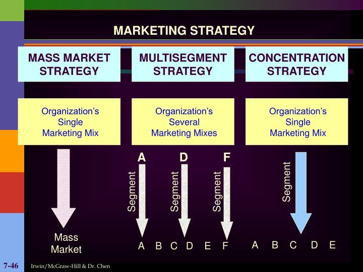 Organization's