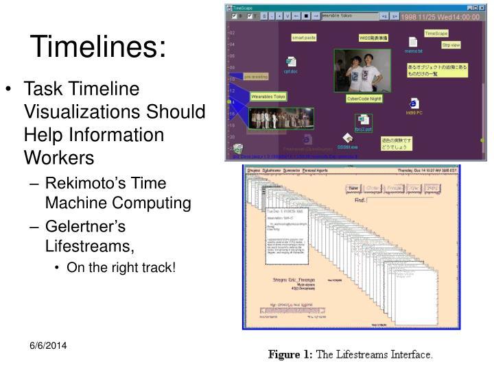Timelines: