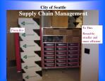 city of seattle supply chain management