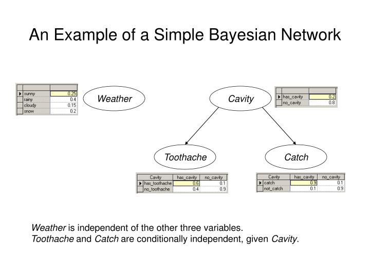 ppt part 2 of 3 bayesian network and dynamic bayesian