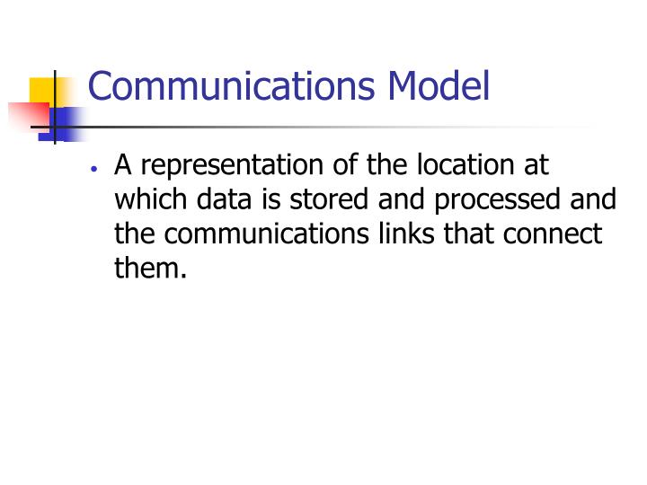Communications Model