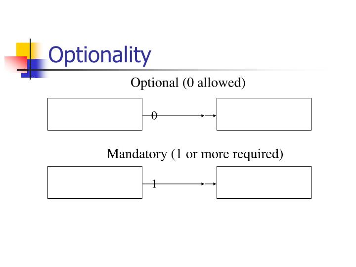 Optionality