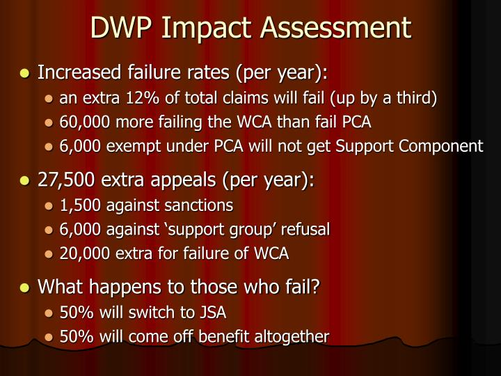 DWP Impact Assessment