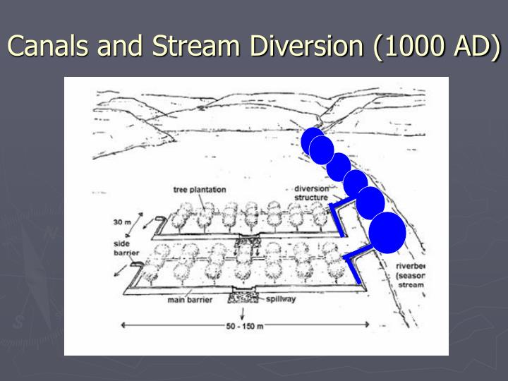 Canals and Stream Diversion (1000 AD)