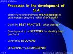 processes in the development of sla