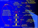 the khanya sl framework