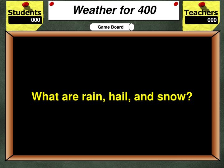 Weather for 400