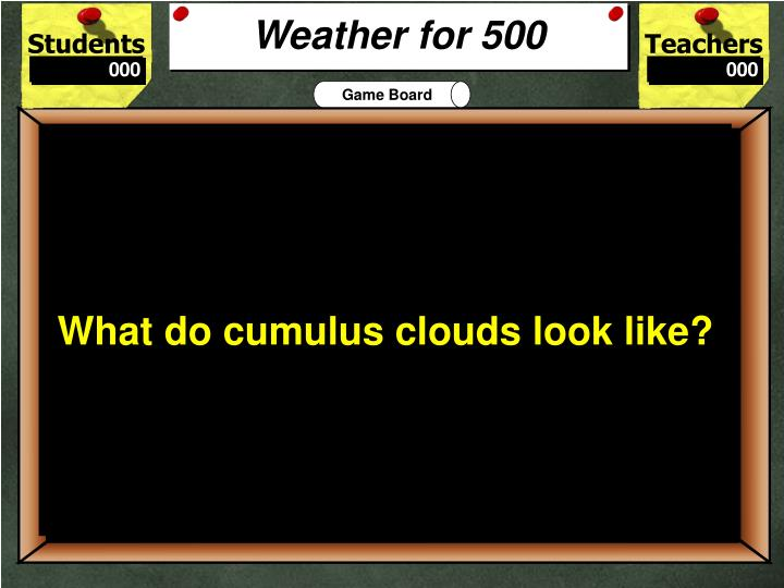 Weather for 500